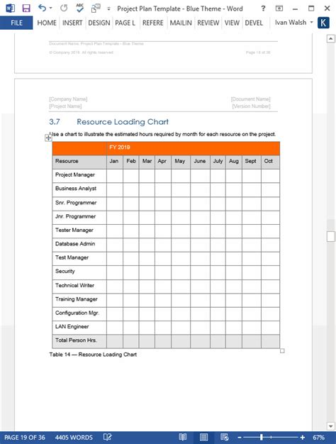 Project Plan Templates – Templates, Forms, Checklists for