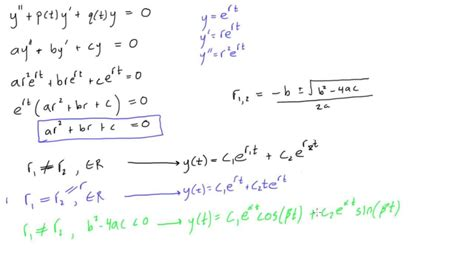 Characteristic equation and general solution of a linear