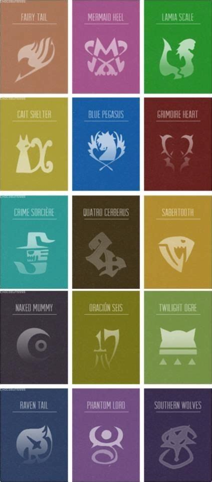 Fairy Tail Guild Name and Signs   Anime!!   Pinterest