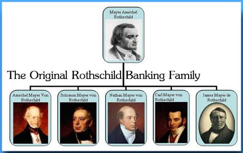 Richest Family In The World:Billion Dollar Ancestry - Scoopify