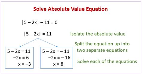 Solving Absolute Value Equations (solutions, examples