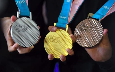Winter Olympics 2018 medal table including Team GB count