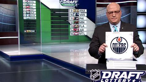 BLH Oilers Mailbag: 2019 NHL Draft SPECIAL with