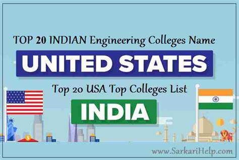 Top 20 Engineering College List In INDIA And USA And