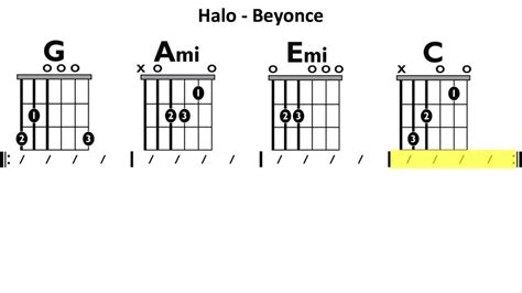 Halo (Beyonce) - Moving Chord Chart - YouTube