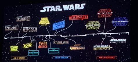 Disney Reveals Official Star Wars Timeline And Names For